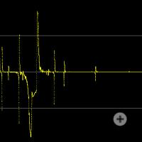 EPR spectrum